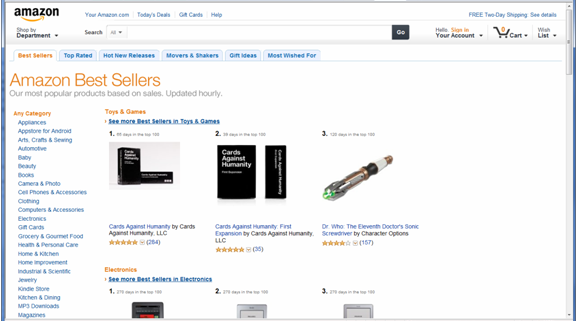 Amazon Top Sellers