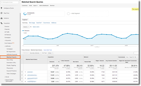Adwords Analytics Matched Search Queries